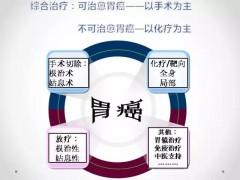 张小田教授:胃癌患者最应该了解的五大问题!