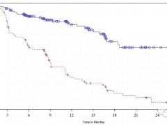 抗癌药Lutathera上市:肿瘤进展风险下降79%!