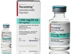 老药、新模型治疗肾上腺癌肿瘤减少77%
