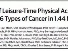 144万人大型研究显示,这个简单习惯竟能防癌!你还不知道吗?