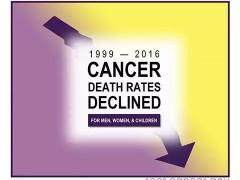 刚刚!美国癌症统计年度报告大数据公布:癌症总体死亡率继续下降
