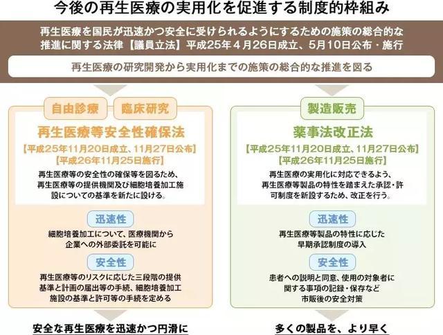 厚生劳动省网站的图解重新构成