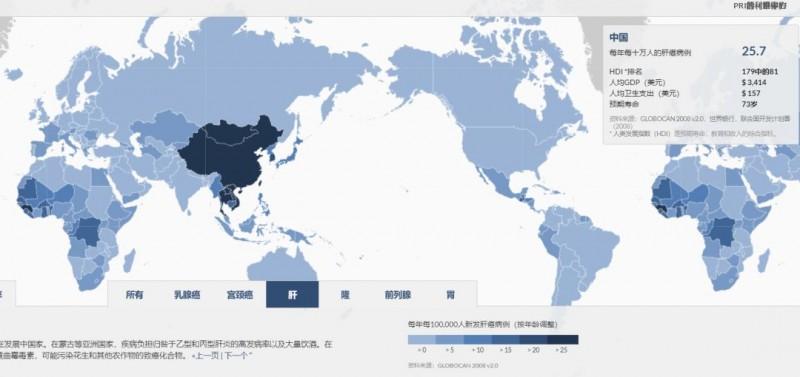 肝癌全球分布