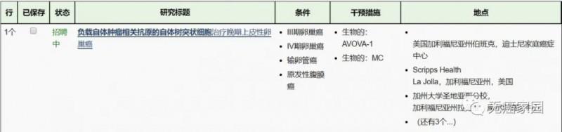 AV-GBM-1临床试验招募