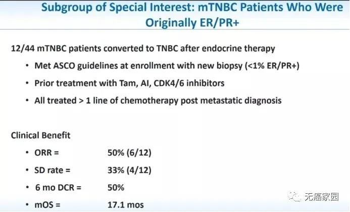 免疫激动剂联合PD1乳腺癌新免疫治疗数据