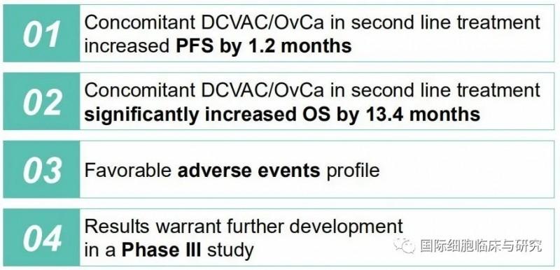DCVAC/OvCa疫苗治疗效果