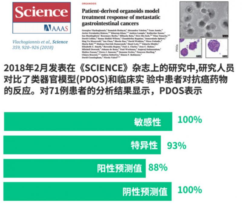SCIENCE杂志