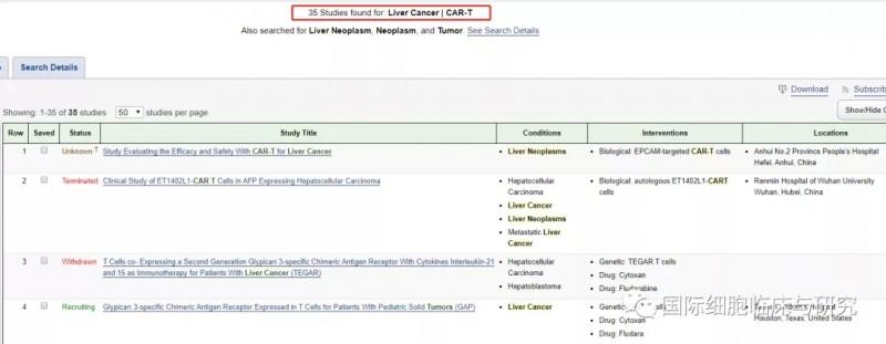 CAR-T疗法用于肝癌治疗的临床试验
