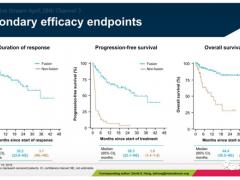 2020年ESMO大会两款广谱抗癌药、广谱靶向药新药拉罗替尼和恩曲替尼燃爆全场
