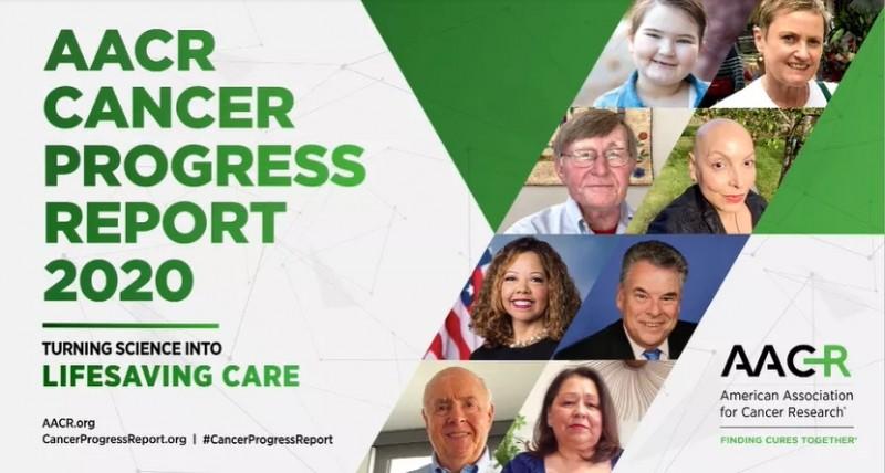 2020年美国癌症研究协会(AACR)