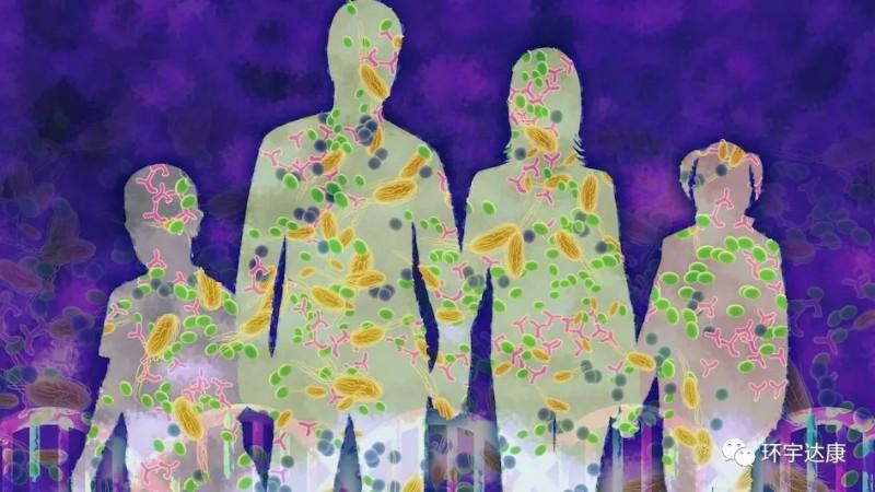 人类微生物组