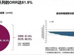 2021年最新肺癌NCCN指南,肺癌治疗指南,肺癌最新治疗方案,肺癌新靶向药层出不穷