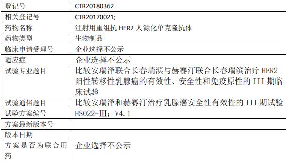 注射用重组抗HER2人源化单克隆抗体临床试验信息
