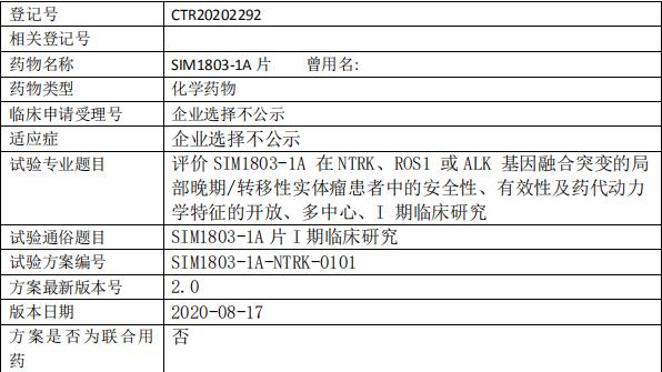 SIM1803-1A临床试验信息