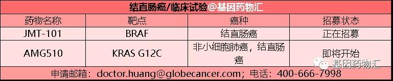 结直肠癌临床试验