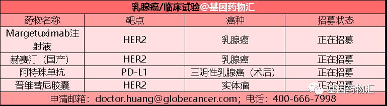 乳腺癌临床试验