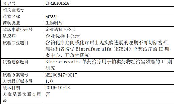 M7824临床试验信息
