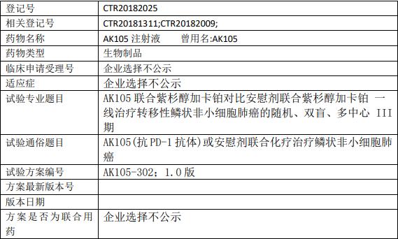 AK105联合紫杉醇临床试验信息