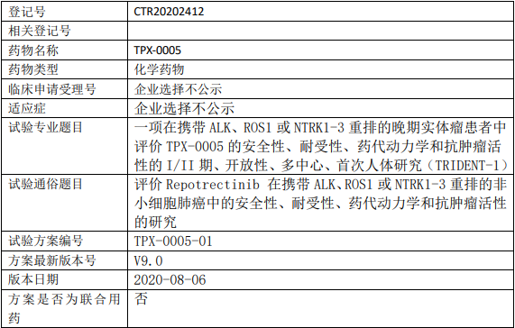 Repotrectinib(TPX-0005)临床试验信息