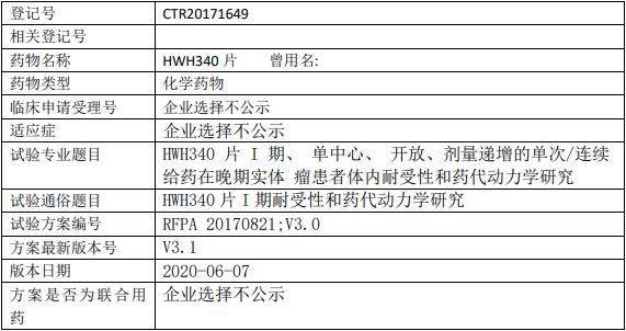 HWH340临床试验