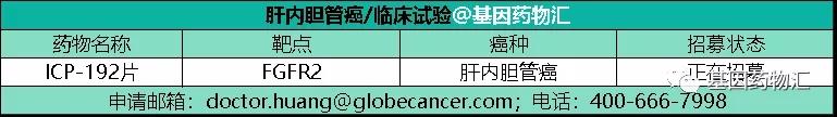 肝内胆管癌临床试验信息