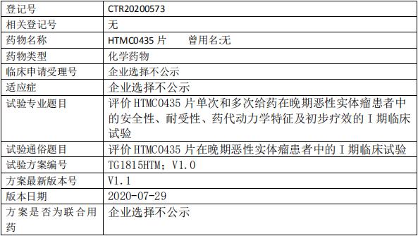 HTMC0435临床试验