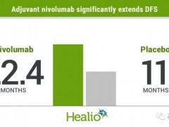 速递|食管癌免疫疗法,FDA授予纳武单抗(Nivolumab,Opdivo)作为食管癌免疫治疗药物优先审核