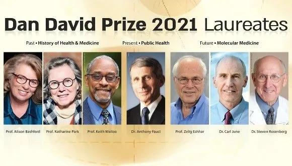 2021年度7位被授予丹· 大卫奖的肿瘤免疫学家