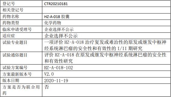 HZ-A-018临床试验I+II期信息
