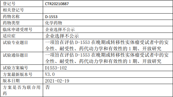 D-1553临床试验