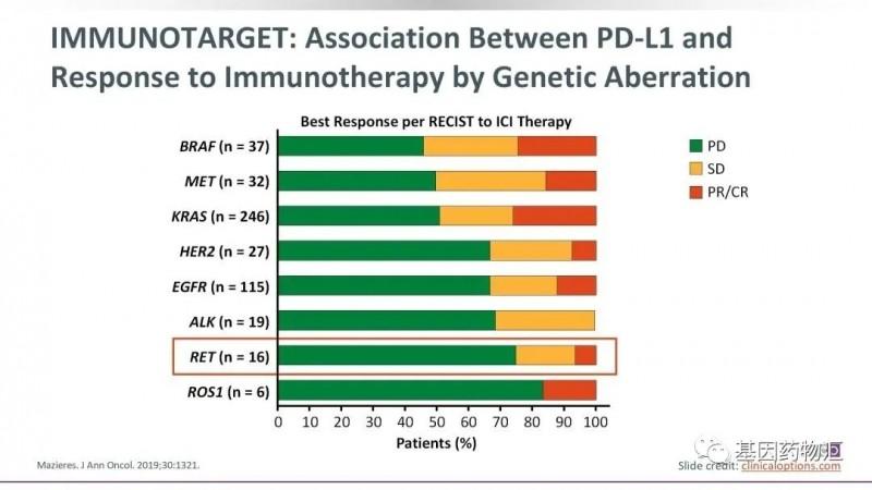 """难治的稀有突变型就要用""""特效药""""!我国自主研发JMT-101再战非小细胞肺癌"""