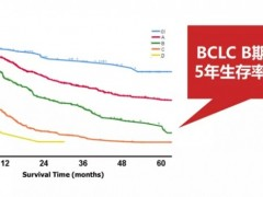 """肝癌早期筛查,肝癌早筛项目,贝瑞旗下和瑞基因肝癌早筛产品""""莱思宁""""上市"""