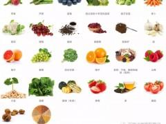 肿瘤患者营养治疗,肿瘤病人怎么吃,抗癌抗肿瘤食物食品有哪些,肿瘤患者需要补充什么营养,肿瘤病人需要忌口吗等十大肿瘤患者饮食原则建议
