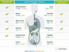 广谱抗肿瘤药物,广谱抗癌药有哪些